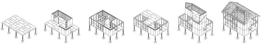Six Square House
